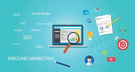 inbound: inbound marketing concept vector illustration