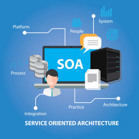 oriented: soa service oriented architecture illustration concept Illustration