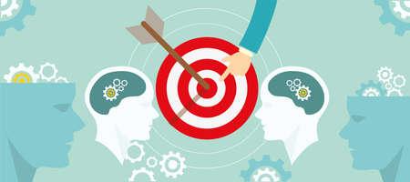 doelwit positionering strategie in customer consument achterhoofd marketing vector