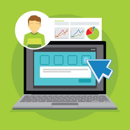 online onderzoek en beoordeling