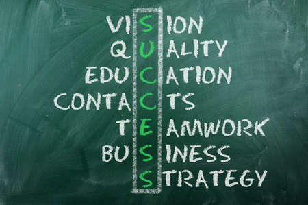 Success and other related words, handwritten in crossword on green blackboard Business concept