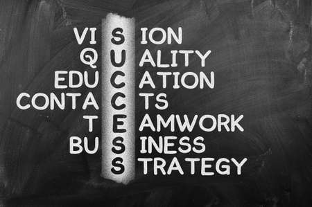 Success and other related words, handwritten in crossword on  blackboard Business concept   photo