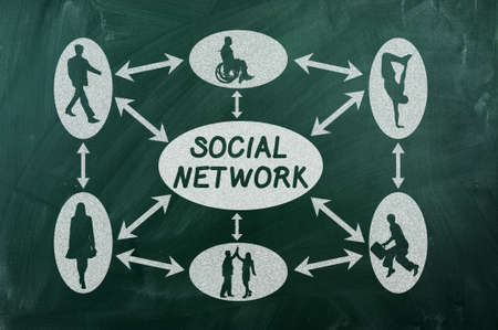 social network concept on  green chalkboard Stock Photo - 14362546