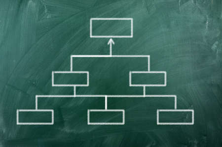 blank strategy chart on green  blackboard  Stock Photo