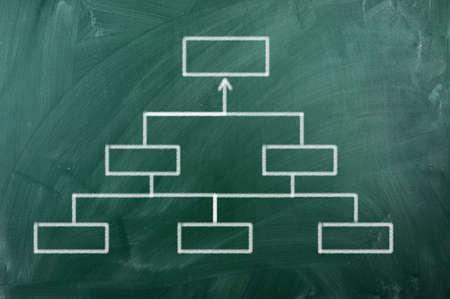 blank strategy chart on green  blackboard  Standard-Bild