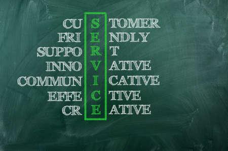 servicio al cliente: concepto de servicio al cliente en el apoyo al cliente amistoso pizarr�n