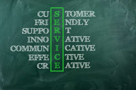 customer service concept on blackboard-customer friendly support