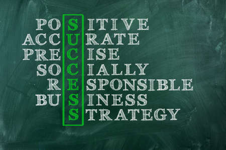 Success and other related words, handwritten in crossword on green blackboard Socially responsible   Business concept   photo