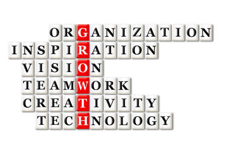 acronym: acronym concept of Growth and other releated words