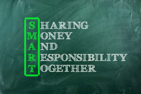 relevant: acronym of Smart and other  relevant words on green chalkboard