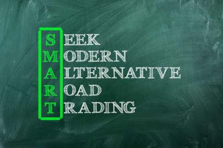 pertinente: acr�nimo de inteligente y otras palabras relevantes en la pizarra verde