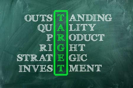 pertinente: acr�nimo de Target y otras palabras relevantes en la pizarra verde