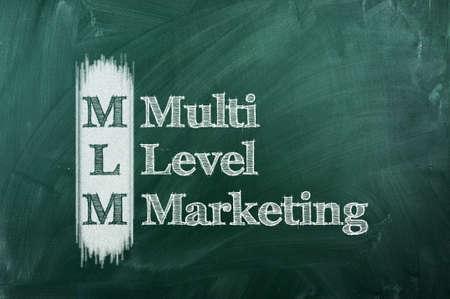 multi level: mlm - multi level marketing on green chalkboard