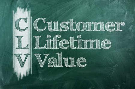 custumer: CLV - Custumer Lifetime Value acronym on green chalkboard Stock Photo