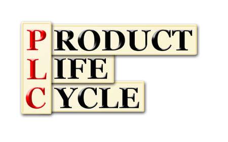 plc: PLC - Product Life Cycle acronym on white background