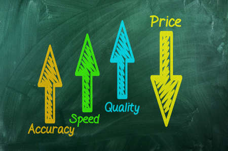 Quality ,speed ,accuracy -up ,Price -down on green chalkboard photo