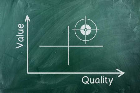 Quality-value   graph writhen  on green chalkboard photo