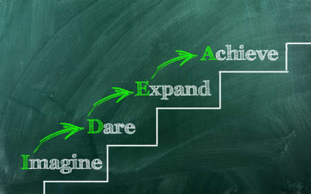 IDEA  Imagine ,Dare,Expand ,Achieve   on a staircase written on chalkboard photo