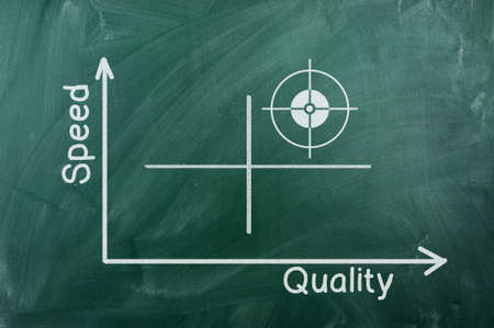 Quality-Speed graph writhen  on green chalkboard photo