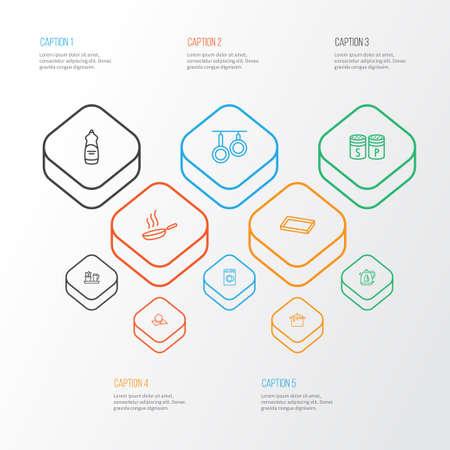Gastronomy icons line style set with dishwasher liquid, washing machine, baking sheet and other skillet elements. Isolated illustration gastronomy icons. Фото со стока