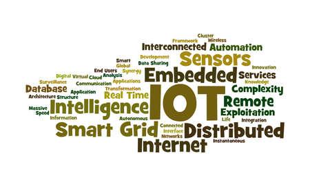 smart grid: Internet of things word cloud(buzz words)