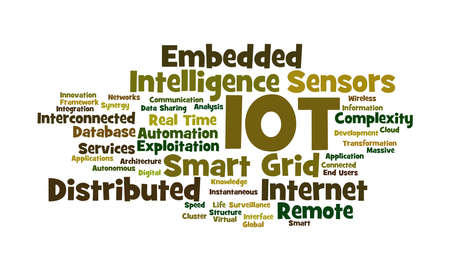 cloud computer: Internet of things word cloud(buzz words)