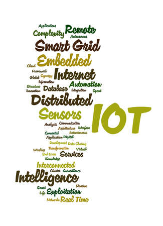 tag cloud: Internet of things word cloud(buzz words)