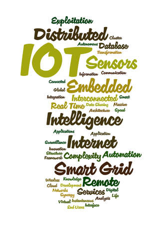 time sharing: Internet of things word cloud(buzz words)