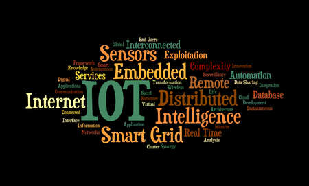 illustrating: Word cloud illustrating the prime concept of the Internet of Things and the words associated with it