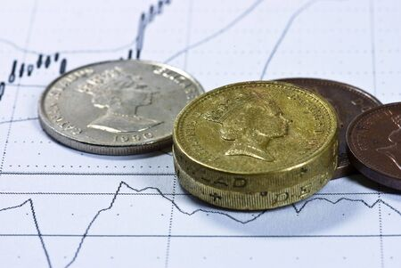 british pounds on chart background