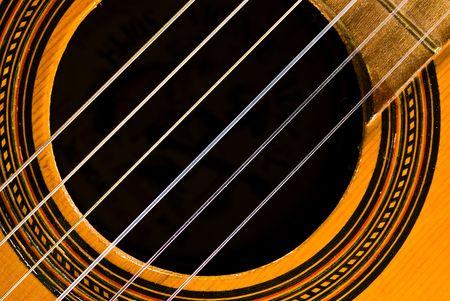 guitar closeup photo