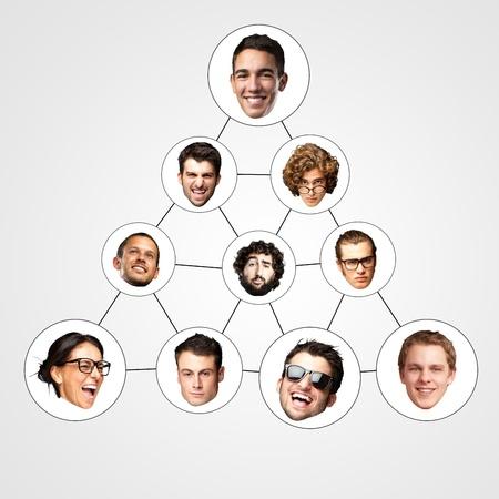 piramide humana: caras de la gente, la conexión y organización