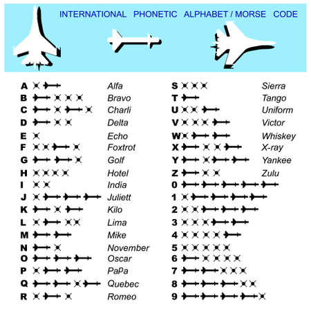 morse code: Alphabet Morse Code Aviation of missiles with a transcription Illustration