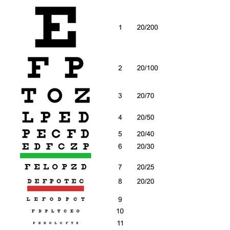 blaues auge: Eye Test Chart Verwendung durch �rzte. Illustration