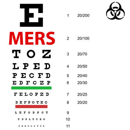 On  table  sight check Mers Corona Virus sign.  Vector Illustration.