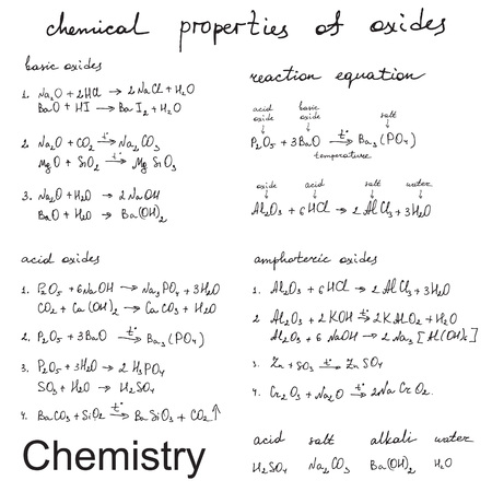 inscribed: Background with hand draw  Chemical formulas,  vector set reaction equation