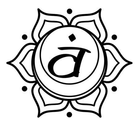 svadhisthana sacral chakra sexual cross center polarity