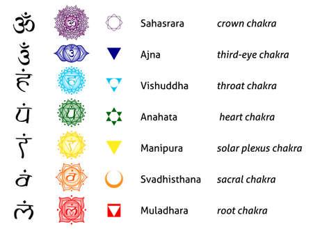 chakra list tantric hinduism buddhism vajrayana meditation yoga