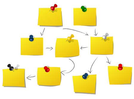 Board pins with yellow sticky note