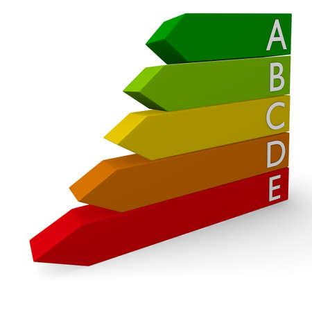energy classification: Energy classification, 3d concept