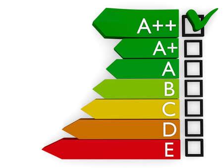 effizient: Energie-Klassifizierung, 3d concept