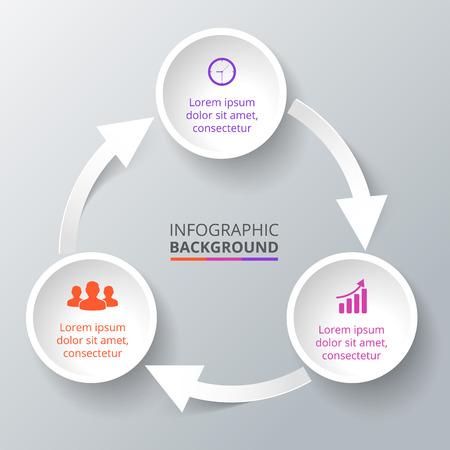 flecha: Vector elemento de círculo con flechas de infografía. Plantilla de diagrama de ciclo, gráfico, presentación. Concepto de negocio con 3 opciones, partes, etapas o procesos. Resumen de antecedentes.