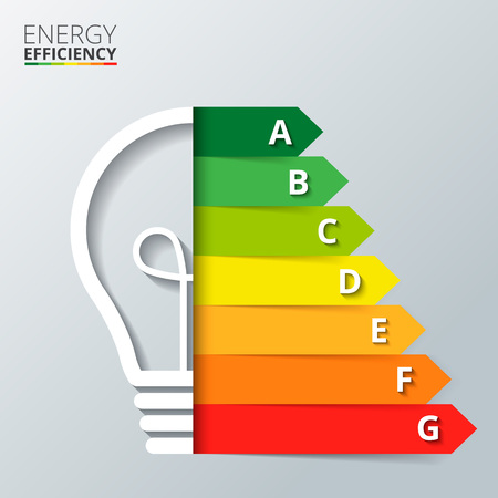 energy classification: Energy efficiency rating with lightbulb. Vector Illustration.