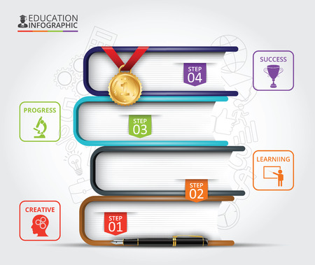 Books step education infographics with the pen and medal for first place. Can be used for workflow layout, banner, diagram, number options, step up options, web design.