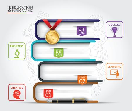 book: Knihy krok vzdělávání infografiky s perem a medaili za první místo. Může být použit pro uspořádání pracovního postupu, poutač, schéma, možnosti číslo, zintenzívnit možnosti, web design. Ilustrace