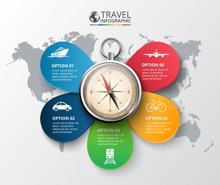 turismo: Vettoriale viaggio infografica con una bussola sulla mappa. Modello per diagramma ciclo, grafico, presentazione e grafico rotondo. Concetto di affari con 5 opzioni, parti, passi o processi. Astratto.
