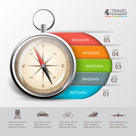 Wektor podróży infografika z kompasem. Szablon do diagramu cyklu, wykres, prezentacji i okrągłym wykresie. Koncepcja biznesowa z 5 opcji, części, etapów lub procesów. Streszczenie tle. Ilustracje wektorowe