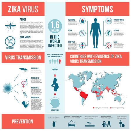 rash: Zika virus infographics with transmission, symptom, prevention and treatment.