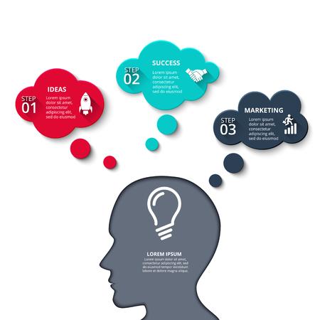 ベクトルの人間は心の泡があった。ビジネス思考のインフォ グラフィック テンプレート。3 のオプション、部品、ステップやプロセスのビジネス コ