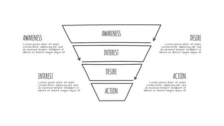Doodle social media sales funnel infographic with 4 options. Hand drawn icons. Creative thin line illustration